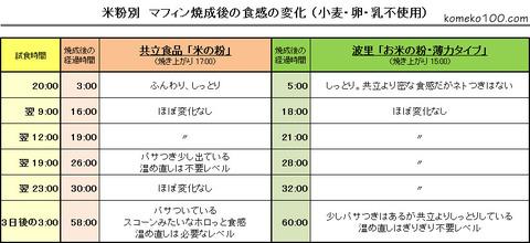 160531_komeko7.jpg